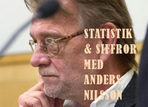 Statistik & siffror med Anders Nilsson