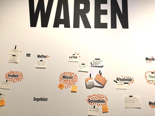 Fråfa om varor på Arbetets museum i Hamburg.